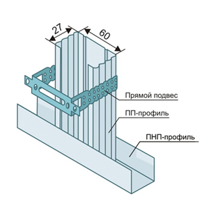 Системи   монтажу  гіпсокартонних  систем